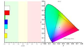 ASUS ROG Strix XG27UQ Color Gamut sRGB Picture