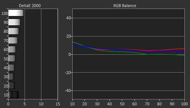 Hisense H8C Pre Calibration Picture