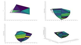 Gigabyte AORUS FI32U Adobe RGB Color Volume ITP Picture