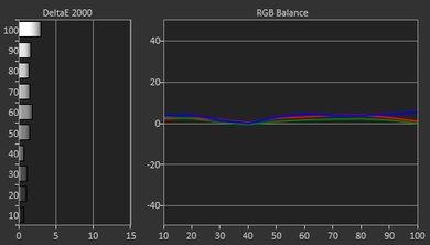 Samsung KS8000 Pre Calibration Picture