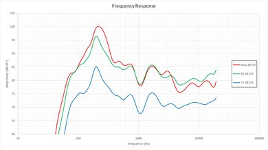 Samsung KS8000 Frequency Response Picture