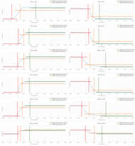 Toshiba Amazon Fire TV 2018 Response Time Chart