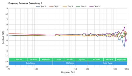 Grado SR80e/SR80 Consistency R