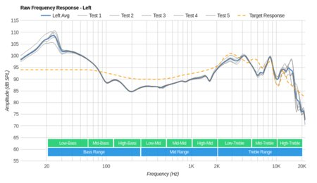 Plantronics Backbeat Pro Wireless 2014 Raw FR L