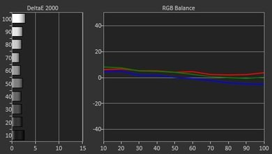Sony R510C Pre Calibration Picture