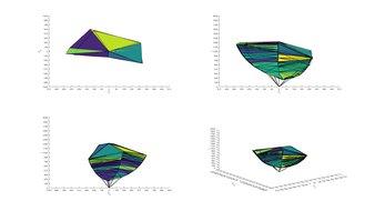 Dell U4919DW sRGB Color Volume ITP picture