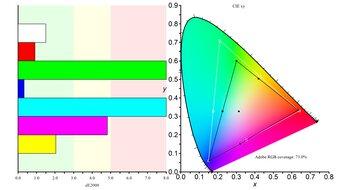 ASUS ROG Swift 360Hz PG259QN Color Gamut ARGB Picture