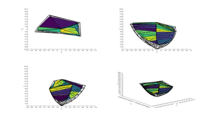 Acer Nitro VG271 P3 Color Volume ITP Picture