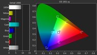 LG LH5700 Pre Color Picture