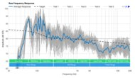 LG SP7Y Raw Frequency Response