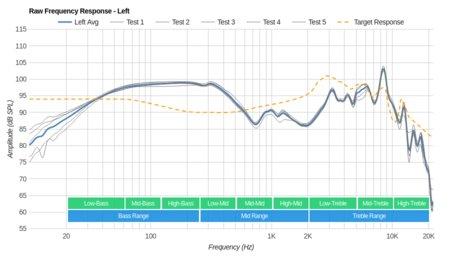 Creative Sound Blaster EVO ZxR Wireless Raw FR L