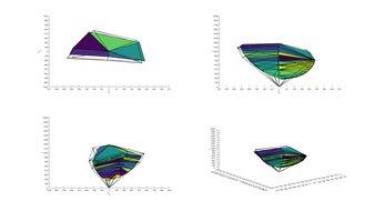 ASUS PB277Q Adobe RGB Color Volume ITP Picture