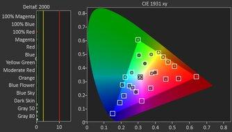 MSI Optix MAG273R Post Color Picture