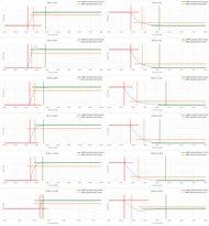 LG 34UC79G-B Response Time Chart