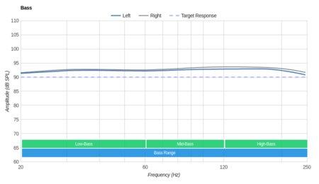 Sennheiser Momentum 2.0 On-Ear/HD1 On-Ear Bass