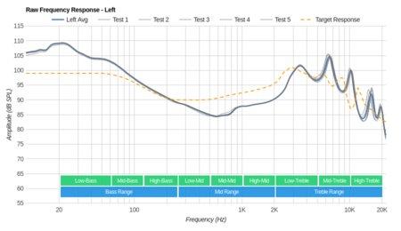 MEE audio M9B Wireless Raw FR L