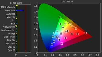 MSI Optix G27C4 Post Color Picture
