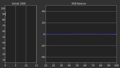 LG LF6000 Post Calibration Picture