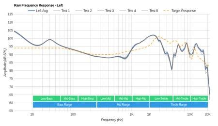 Parrot Zik 3/Zik 3.0 Wireless Raw FR L