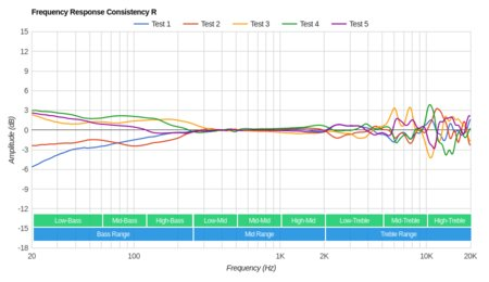 Sennheiser HD 598 Cs Consistency R