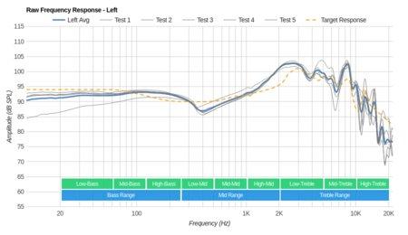 Audio-Technica ATH-MSR7NC Raw FR L