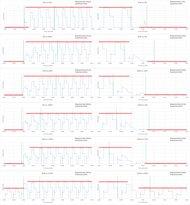 LG UF6800 Response Time Chart