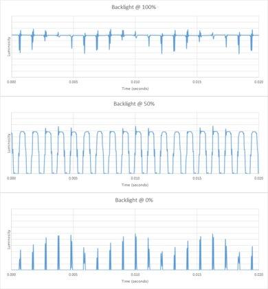 Таблица подсветки Samsung Q900TS 8k QLED