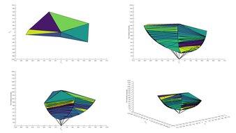 ASUS ROG Strix XG279Q sRGB Color Volume ITP Picture