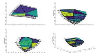 Gigabyte G27Q 2020 Color Volume ITP Picture