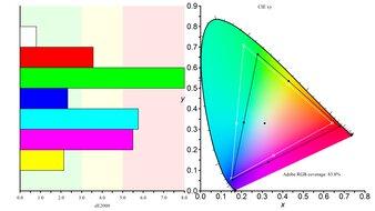 Lepow Z1 Gamut Color Gamut ARGB Picture