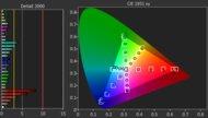 Hisense H6570G Post Color Picture