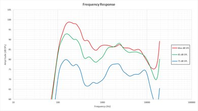 Hisense H8C Frequency Response Picture
