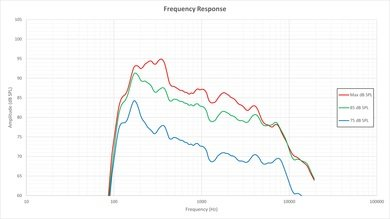 LG LF6300 Frequency Response Picture