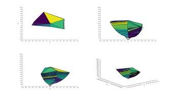 MSI Optix G27C4 sRGB Color Volume ITP Picture