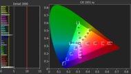 Hisense U6G Pre Color Picture