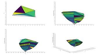 MSI Optix G27C5 Adobe RGB Color Volume ITP Picture