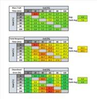 AOC CQ27G1 Response Time Table