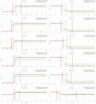 LG NANO90 2021 Response Time Chart