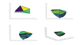 MSI Optix G27C4 Adobe RGB Color Volume ITP Picture