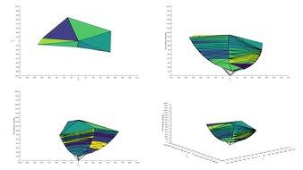 Dell S3221QS sRGB Color Volume ITP Picture
