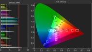 Hisense H6510G Pre Color Picture