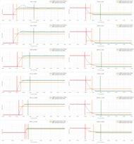 Sony X800H Response Time Chart