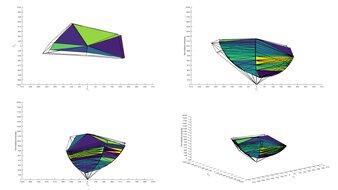 Lenovo ThinkVision M14 Adobe RGB Color Volume ITP Picture