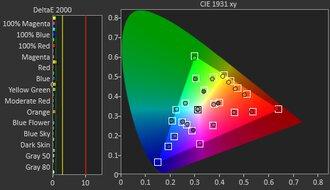 AOC CQ27G1 Post Color Picture