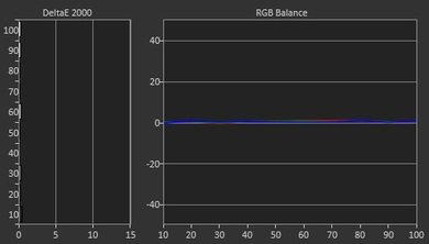LG EG9600 OLED Post Calibration Picture