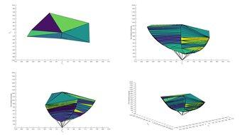 LG 27GP950-B sRGB Color Volume ITP Picture