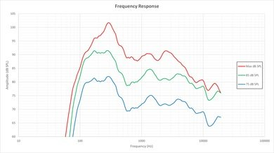 Samsung JU6700 Frequency Response Picture