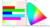 Samsung JG50 Color Gamut ARGB Picture