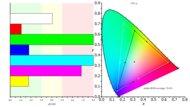 LG 27UK650-W Color Gamut ARGB Picture