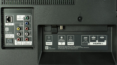 Sony X850C Rear Inputs Picture